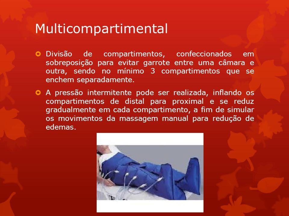 Multicompartimental  Divisão de compartimentos, confeccionados em sobreposição para evitar garrote entre uma câmara e outra, sendo no mínimo 3 compartimentos que se enchem separadamente.