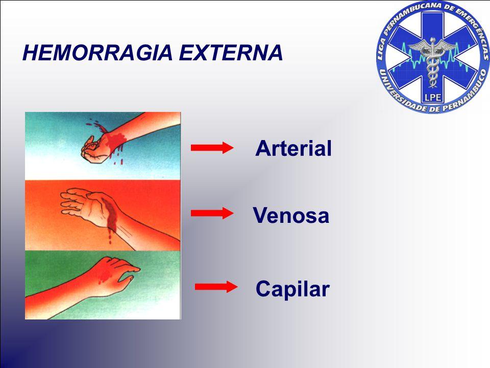 HEMORRAGIA EXTERNA Arterial Venosa Capilar