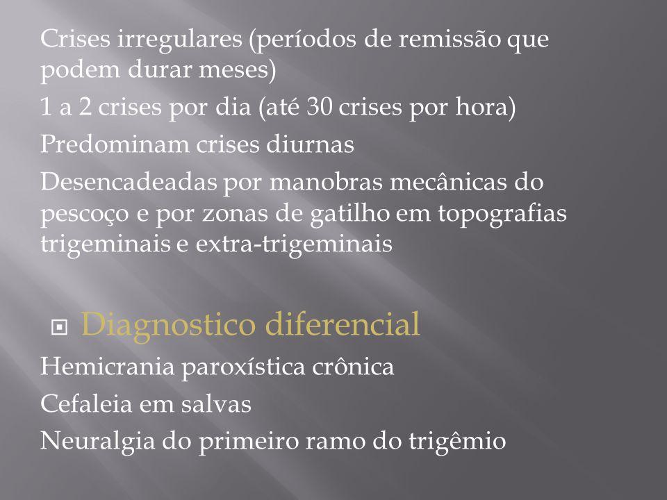 Crises irregulares (períodos de remissão que podem durar meses) 1 a 2 crises por dia (até 30 crises por hora) Predominam crises diurnas Desencadeadas por manobras mecânicas do pescoço e por zonas de gatilho em topografias trigeminais e extra-trigeminais  Diagnostico diferencial Hemicrania paroxística crônica Cefaleia em salvas Neuralgia do primeiro ramo do trigêmio
