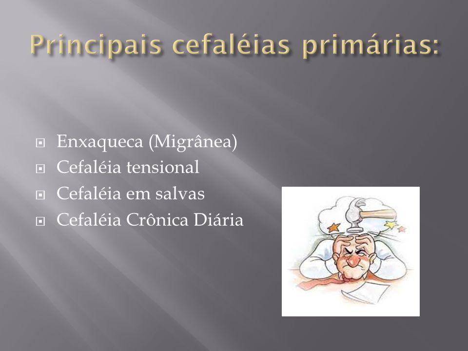 Enxaqueca (Migrânea)  Cefaléia tensional  Cefaléia em salvas  Cefaléia Crônica Diária