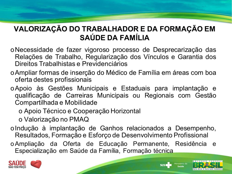 VALORIZAÇÃO DO TRABALHADOR E DA FORMAÇÃO EM SAÚDE DA FAMÍLIA  Necessidade de fazer vigoroso processo de Desprecarização das Relações de Trabalho, Reg