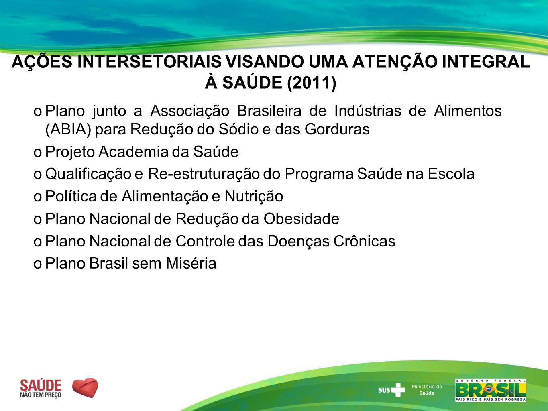 AÇÕES INTERSETORIAIS VISANDO UMA ATENÇÃO INTEGRAL À SAÚDE (2011)  Plano junto a Associação Brasileira de Indústrias de Alimentos (ABIA) para Redução