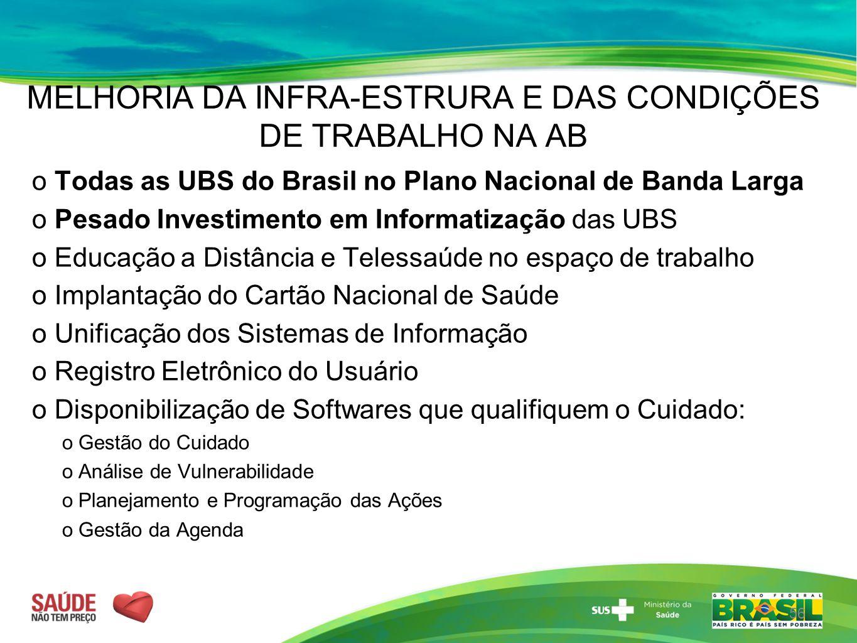 MELHORIA DA INFRA-ESTRURA E DAS CONDIÇÕES DE TRABALHO NA AB  Todas as UBS do Brasil no Plano Nacional de Banda Larga  Pesado Investimento em Informa