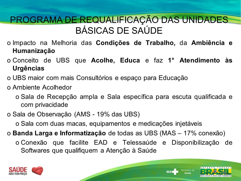 PROGRAMA DE REQUALIFICAÇÃO DAS UNIDADES BÁSICAS DE SAÚDE  Impacto na Melhoria das Condições de Trabalho, da Ambiência e Humanização  Conceito de UBS