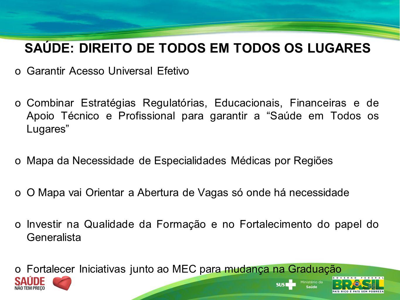 SAÚDE: DIREITO DE TODOS EM TODOS OS LUGARES  Garantir Acesso Universal Efetivo  Combinar Estratégias Regulatórias, Educacionais, Financeiras e de Ap
