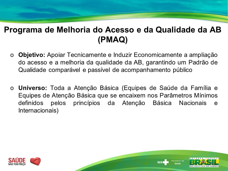 Programa de Melhoria do Acesso e da Qualidade da AB (PMAQ)  Objetivo: Apoiar Tecnicamente e Induzir Economicamente a ampliação do acesso e a melhoria