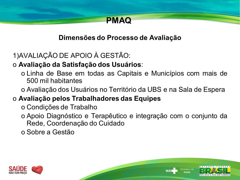 PMAQ Dimensões do Processo de Avaliação 1)AVALIAÇÃO DE APOIO À GESTÃO:  Avaliação da Satisfação dos Usuários:  Linha de Base em todas as Capitais e