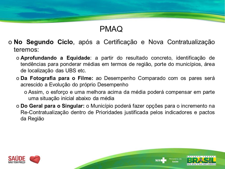 PMAQ  No Segundo Ciclo, após a Certificação e Nova Contratualização teremos:  Aprofundando a Equidade: a partir do resultado concreto, identificação