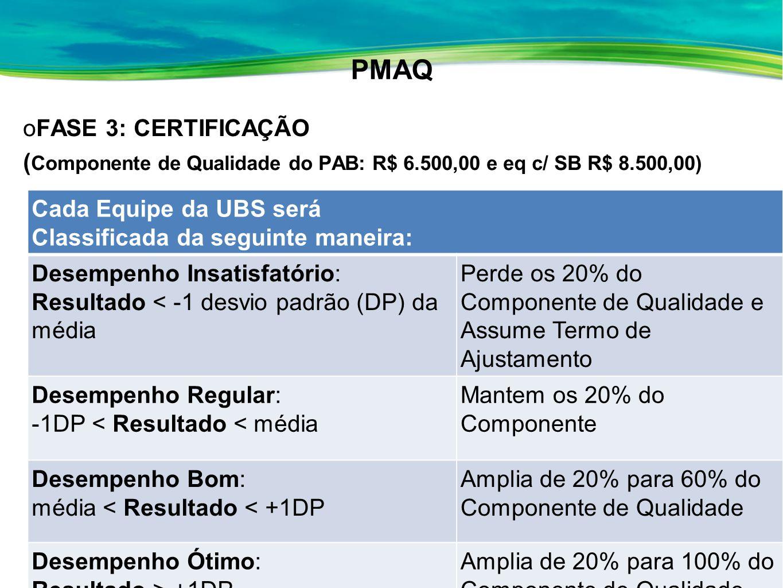 PMAQ  FASE 3: CERTIFICAÇÃO ( Componente de Qualidade do PAB: R$ 6.500,00 e eq c/ SB R$ 8.500,00) 85 Cada Equipe da UBS será Classificada da seguinte