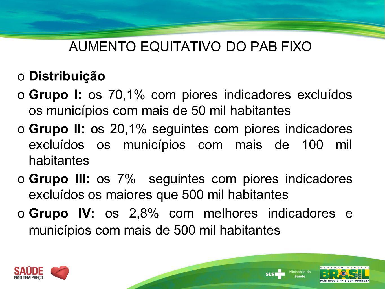 AUMENTO EQUITATIVO DO PAB FIXO  Distribuição  Grupo I: os 70,1% com piores indicadores excluídos os municípios com mais de 50 mil habitantes  Grupo
