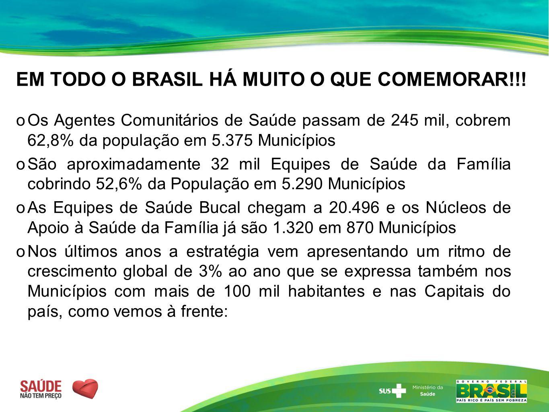 EM TODO O BRASIL HÁ MUITO O QUE COMEMORAR!!!  Os Agentes Comunitários de Saúde passam de 245 mil, cobrem 62,8% da população em 5.375 Municípios  São