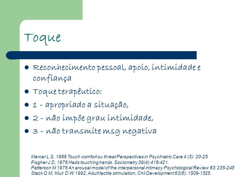 Corpo e Psique na terapia manual Sequência somatopsíquica Sequência psicossomática Siegal E V, 1986 Integrating movement and psychoanalitic technique.