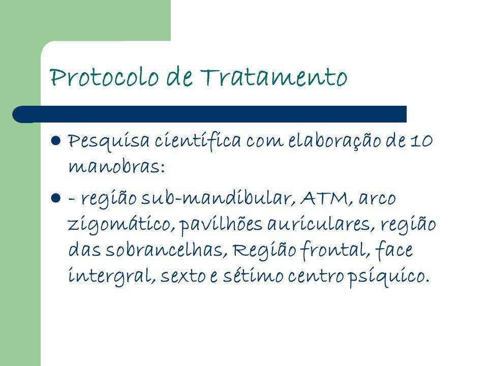Elaboração de Protocolo 10 sessões Higienização, tonificação Protocolo de MAV Facial (10 manobras) – emulsão facial (7'') Máscara cosmética (5-7') Harmonização e Padronização ambiental