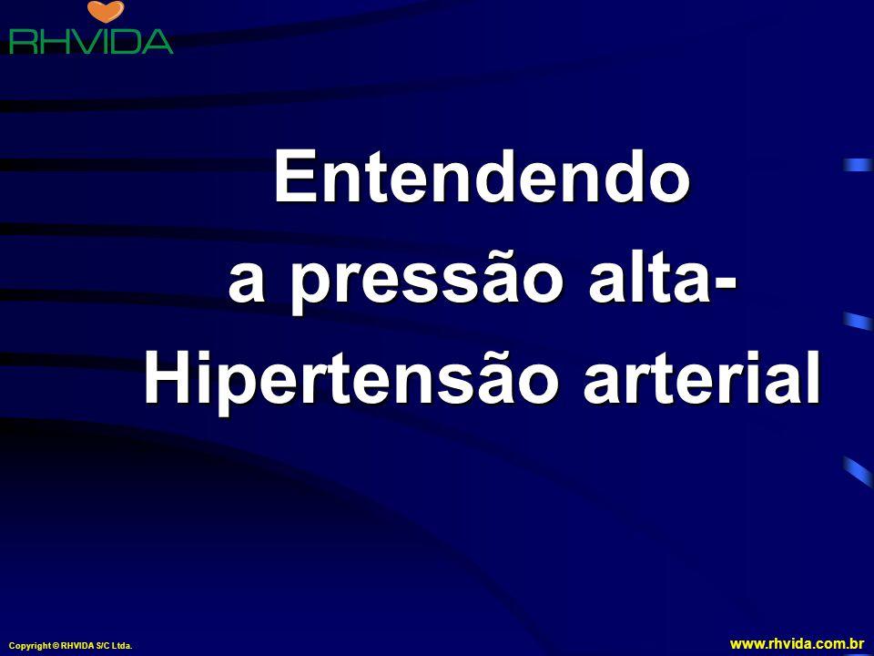 Copyright © RHVIDA S/C Ltda. www.rhvida.com.br Entendendo a pressão alta- Hipertensão arterial