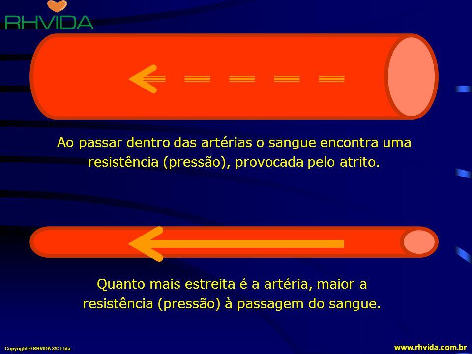 Copyright © RHVIDA S/C Ltda. www.rhvida.com.br Quanto mais estreita é a artéria, maior a resistência (pressão) à passagem do sangue. Ao passar dentro