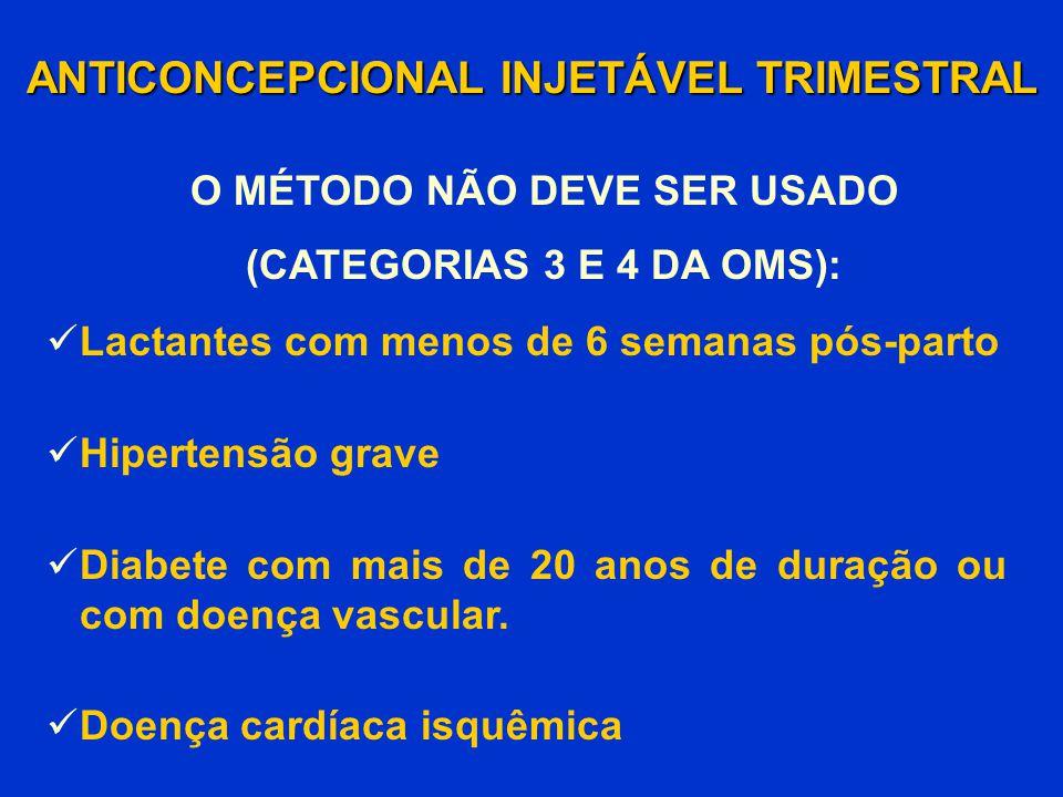 ANTICONCEPCIONAL INJETÁVEL TRIMESTRAL O MÉTODO NÃO DEVE SER USADO (CATEGORIAS 3 E 4 DA OMS): Lactantes com menos de 6 semanas pós-parto Hipertensão gr