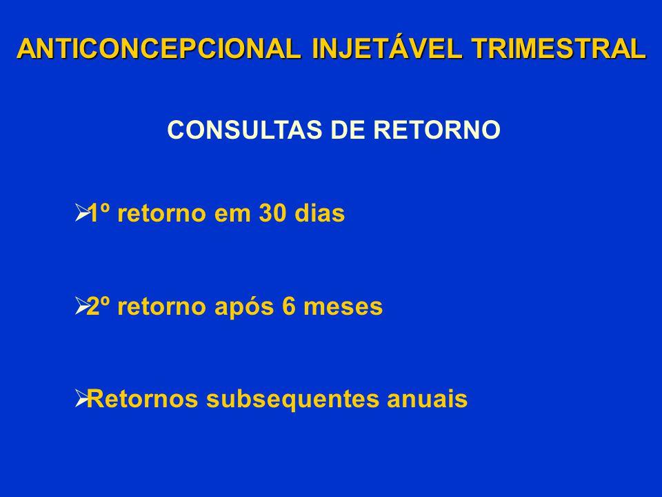 ANTICONCEPCIONAL INJETÁVEL TRIMESTRAL CONSULTAS DE RETORNO  1º retorno em 30 dias  2º retorno após 6 meses  Retornos subsequentes anuais