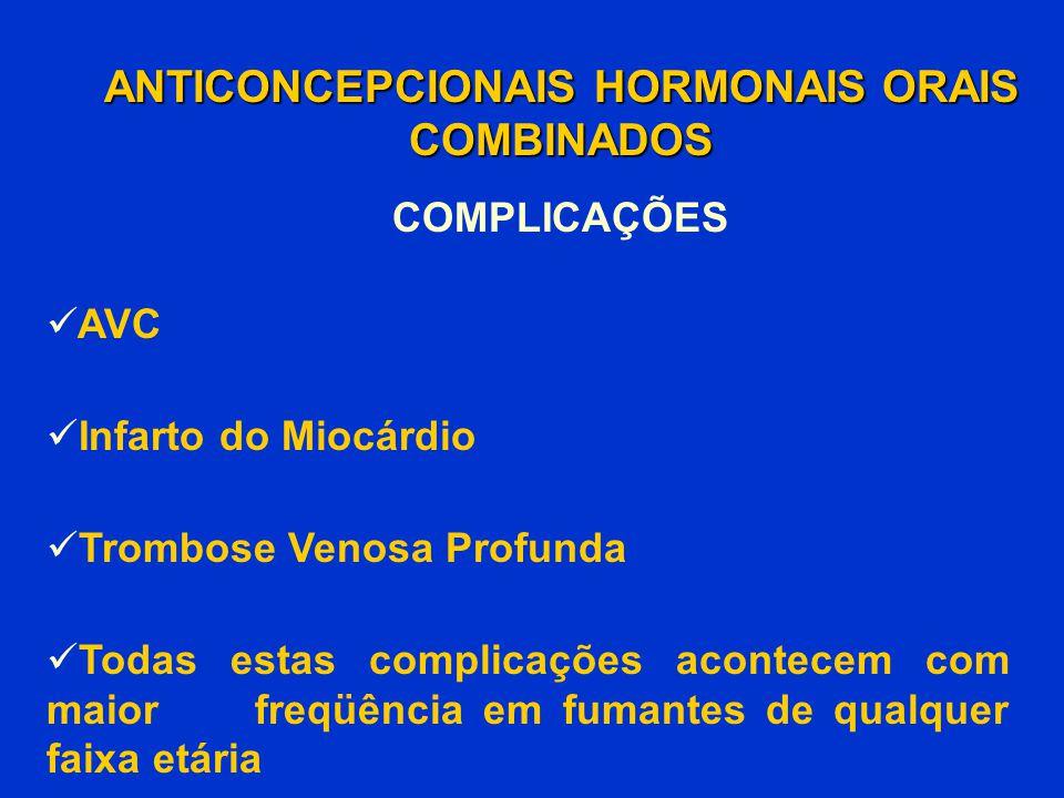 ANTICONCEPCIONAIS HORMONAIS ORAIS COMBINADOS COMPLICAÇÕES AVC Infarto do Miocárdio Trombose Venosa Profunda Todas estas complicações acontecem com mai