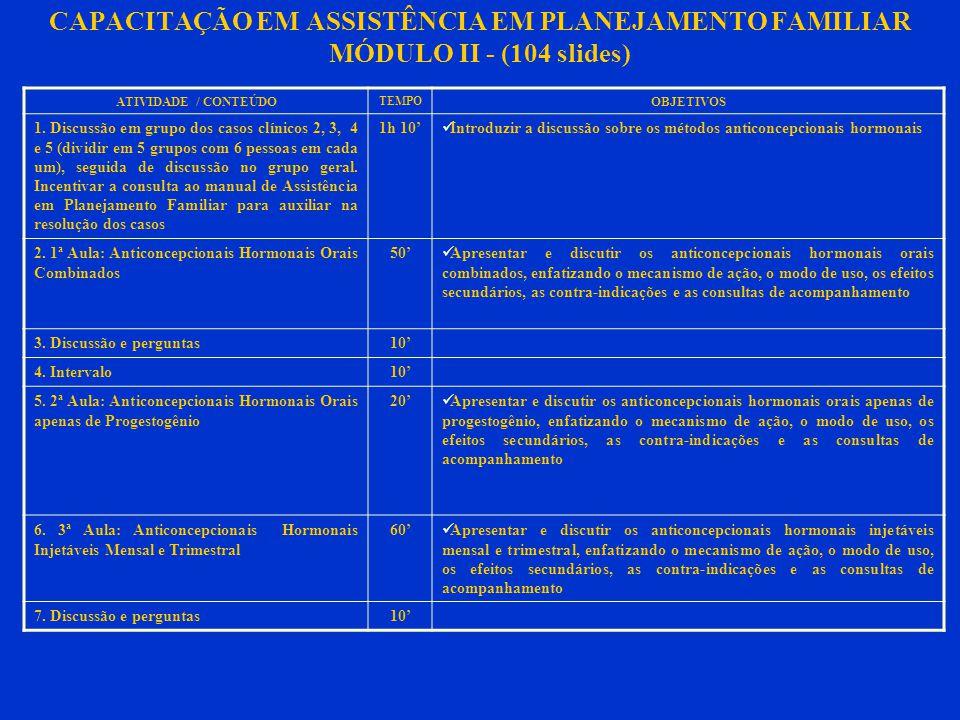 CAPACITAÇÃO EM ASSISTÊNCIA EM PLANEJAMENTO FAMILIAR MÓDULO II - (104 slides) ATIVIDADE / CONTEÚDO TEMPO OBJETIVOS 1. Discussão em grupo dos casos clín