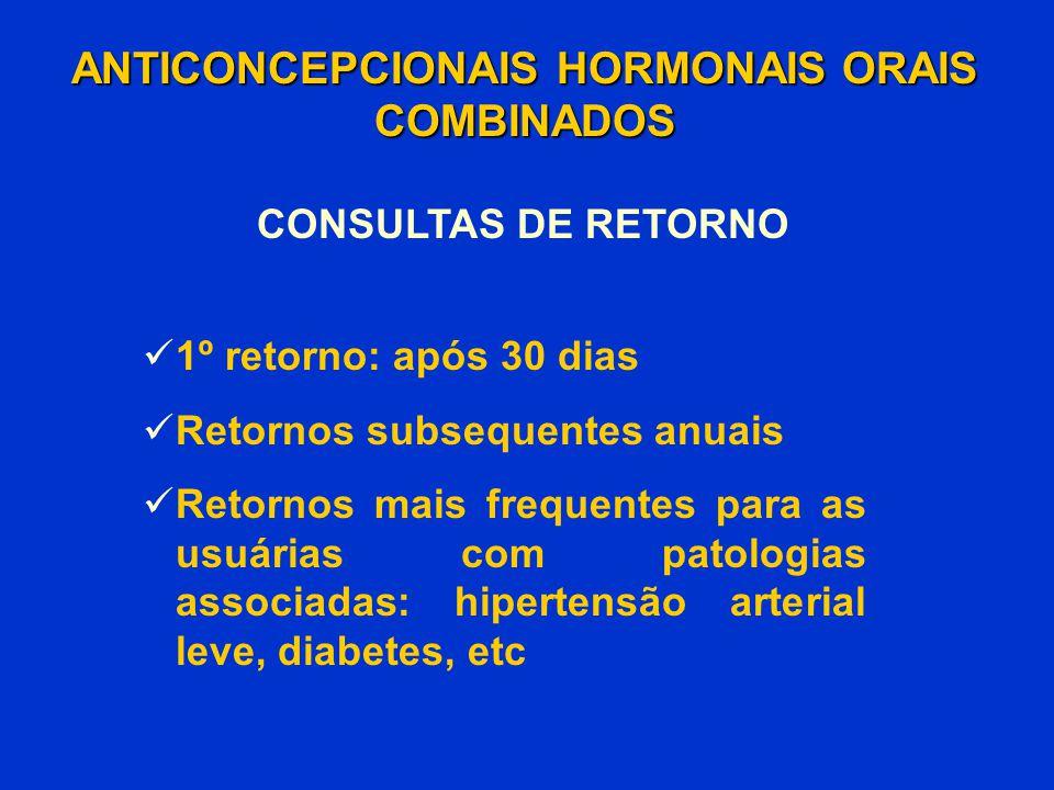 ANTICONCEPCIONAIS HORMONAIS ORAIS COMBINADOS CONSULTAS DE RETORNO 1º retorno: após 30 dias Retornos subsequentes anuais Retornos mais frequentes para