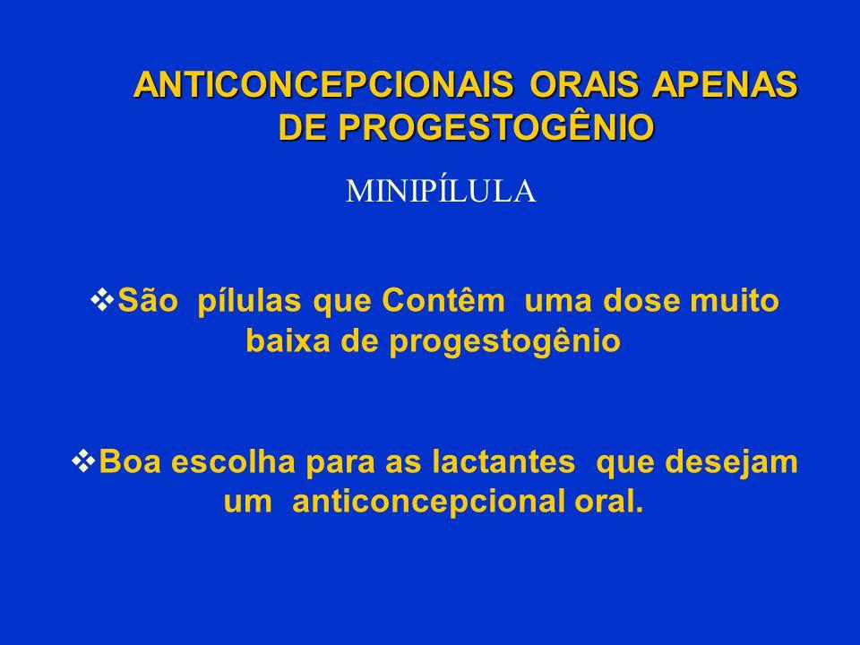 ANTICONCEPCIONAIS ORAIS APENAS DE PROGESTOGÊNIO  São pílulas que Contêm uma dose muito baixa de progestogênio  Boa escolha para as lactantes que des