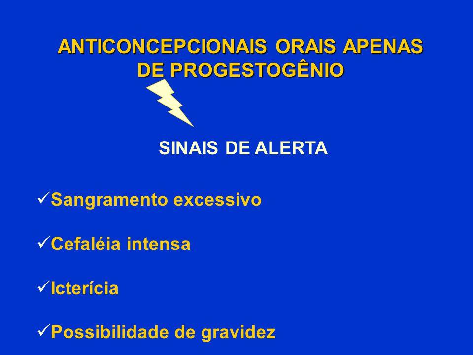 SINAIS DE ALERTA Sangramento excessivo Cefaléia intensa Icterícia Possibilidade de gravidez ANTICONCEPCIONAIS ORAIS APENAS DE PROGESTOGÊNIO