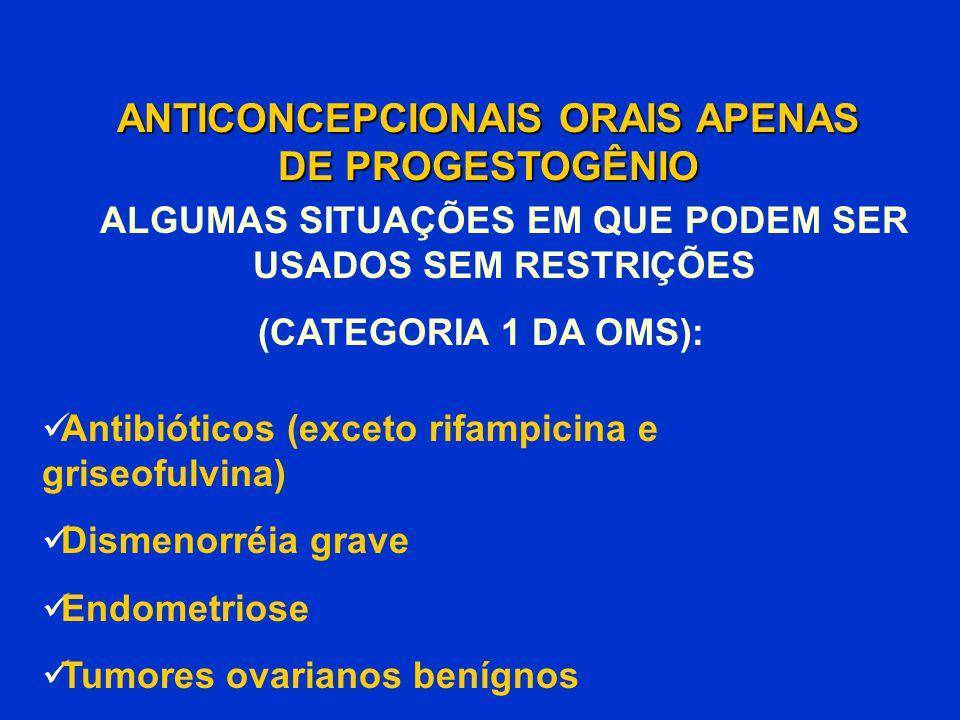 Antibióticos (exceto rifampicina e griseofulvina) Dismenorréia grave Endometriose Tumores ovarianos benígnos ANTICONCEPCIONAIS ORAIS APENAS DE PROGEST