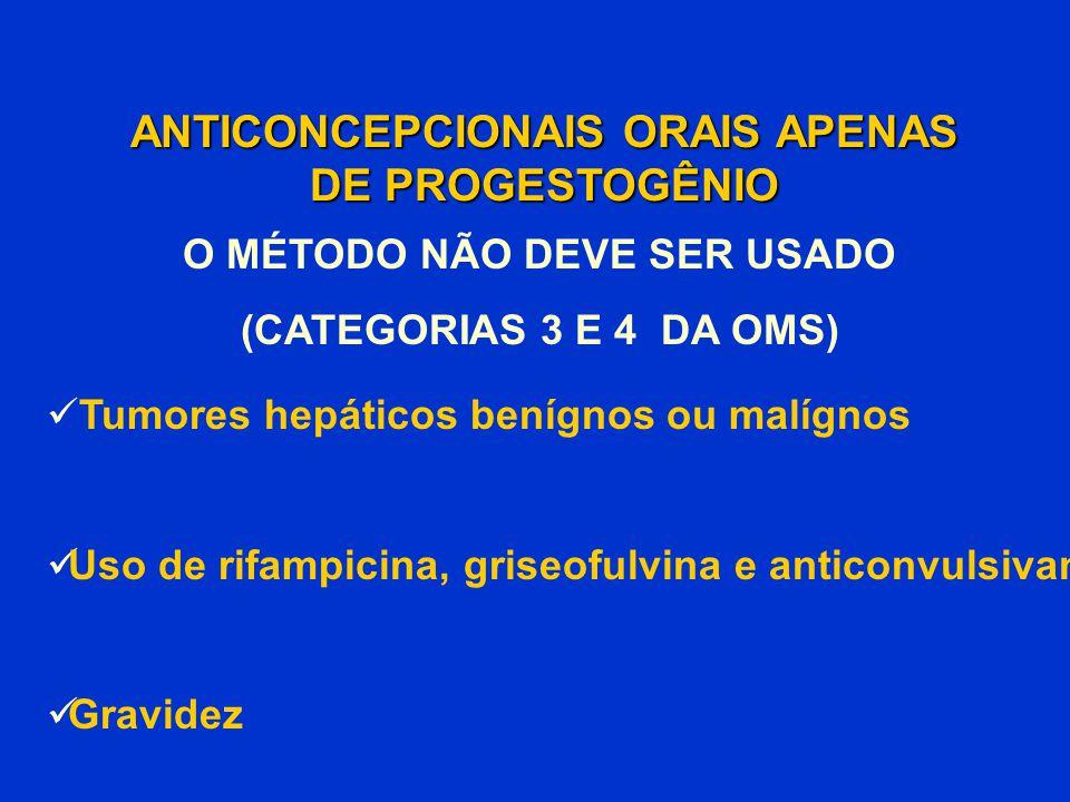 O MÉTODO NÃO DEVE SER USADO (CATEGORIAS 3 E 4 DA OMS) ANTICONCEPCIONAIS ORAIS APENAS DE PROGESTOGÊNIO Tumores hepáticos benígnos ou malígnos Uso de ri