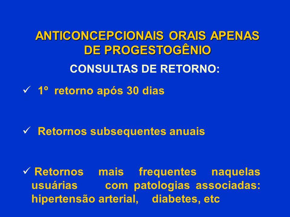 1º retorno após 30 dias Retornos subsequentes anuais Retornos mais frequentes naquelas usuárias com patologias associadas: hipertensão arterial, diabe