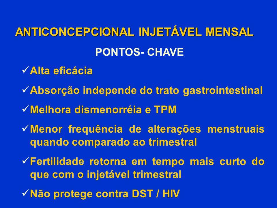 ANTICONCEPCIONAL INJETÁVEL MENSAL PONTOS- CHAVE Alta eficácia Absorção independe do trato gastrointestinal Melhora dismenorréia e TPM Menor frequência