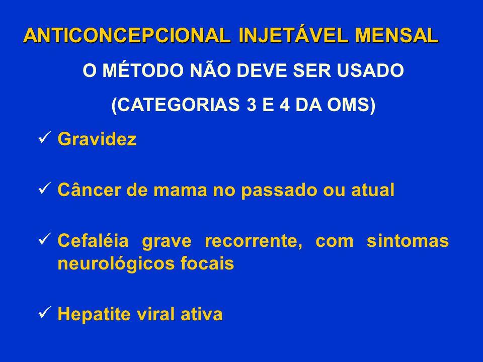 Gravidez Câncer de mama no passado ou atual Cefaléia grave recorrente, com sintomas neurológicos focais Hepatite viral ativa O MÉTODO NÃO DEVE SER USA