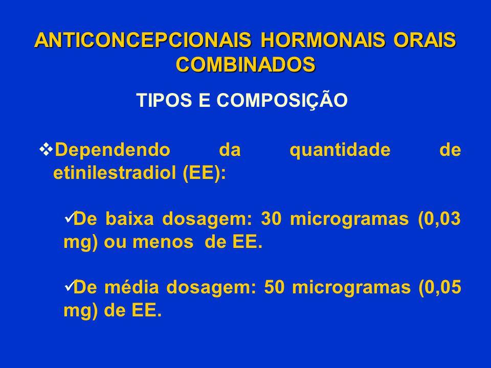 TIPOS E COMPOSIÇÃO  Dependendo da quantidade de etinilestradiol (EE): De baixa dosagem: 30 microgramas (0,03 mg) ou menos de EE. De média dosagem: 50