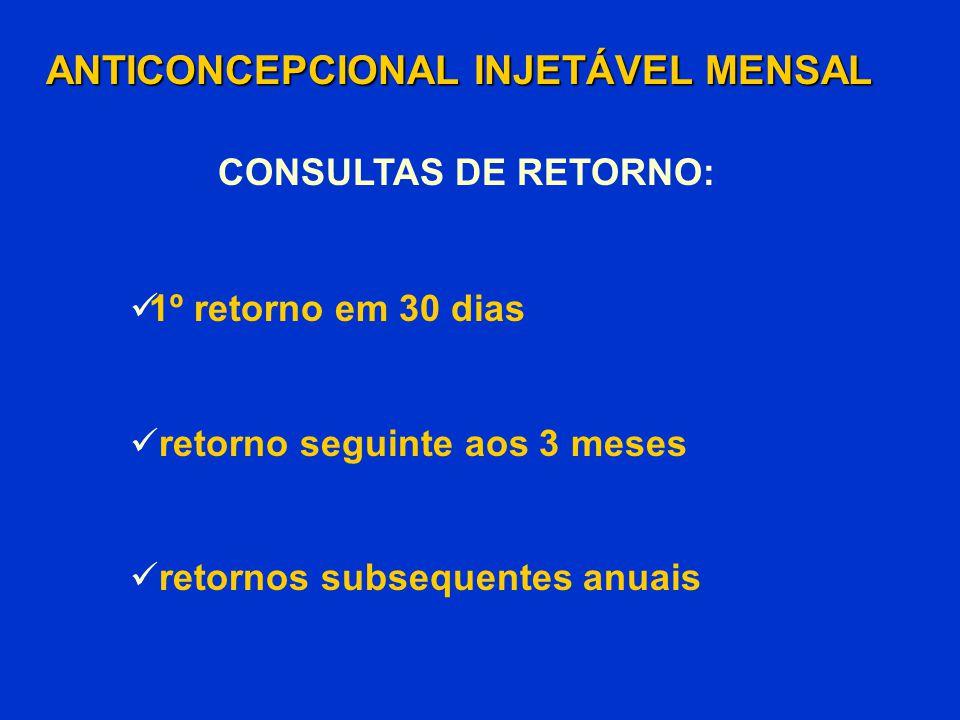 1º retorno em 30 dias retorno seguinte aos 3 meses retornos subsequentes anuais ANTICONCEPCIONAL INJETÁVEL MENSAL CONSULTAS DE RETORNO: