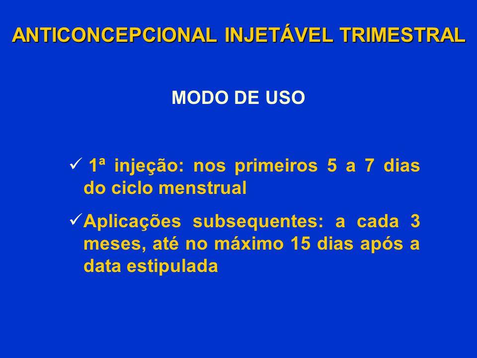 MODO DE USO 1ª injeção: nos primeiros 5 a 7 dias do ciclo menstrual Aplicações subsequentes: a cada 3 meses, até no máximo 15 dias após a data estipul