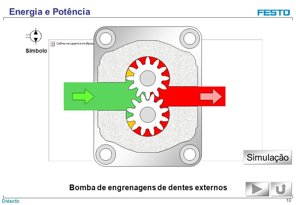 Didactic 10 Bomba de engrenagens de dentes externos Símbolo Energia e Potência Simulação