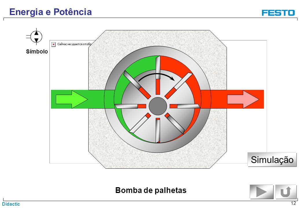 Didactic 12 Bomba de palhetas Símbolo Energia e Potência Simulação