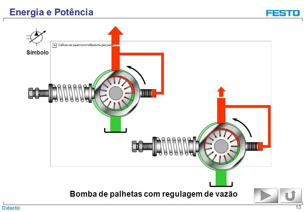 Didactic 13 Bomba de palhetas com regulagem de vazão Símbolo Energia e Potência