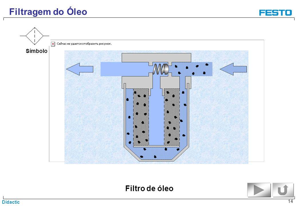Didactic 14 Filtro de óleo Símbolo Filtragem do Óleo