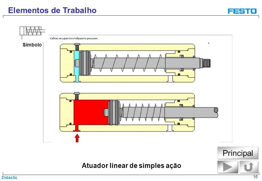 Didactic 16 Atuador linear de simples ação Elementos de Trabalho Símbolo Principal
