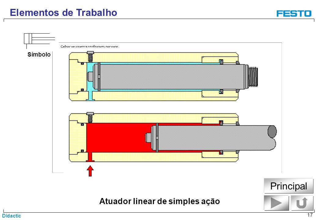 Didactic 17 Atuador linear de simples ação Elementos de Trabalho Símbolo Principal