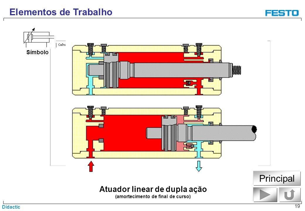 Didactic 19 Atuador linear de dupla ação (amortecimento de final de curso) Elementos de Trabalho Símbolo Principal