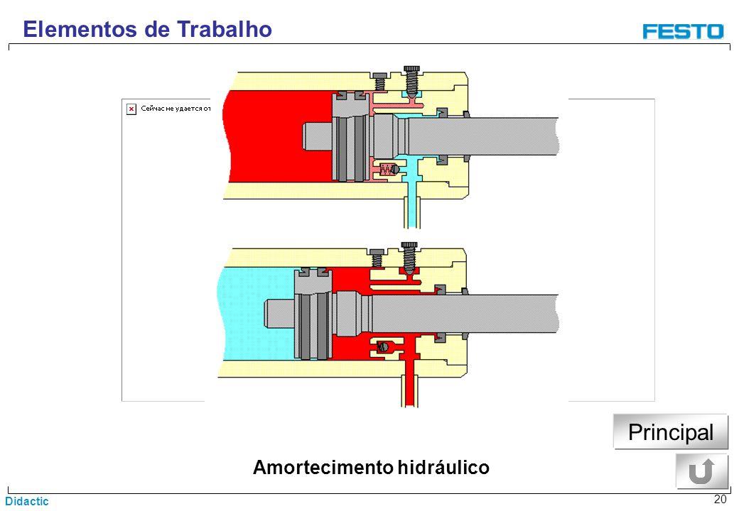 Didactic 20 Amortecimento hidráulico Elementos de Trabalho Principal