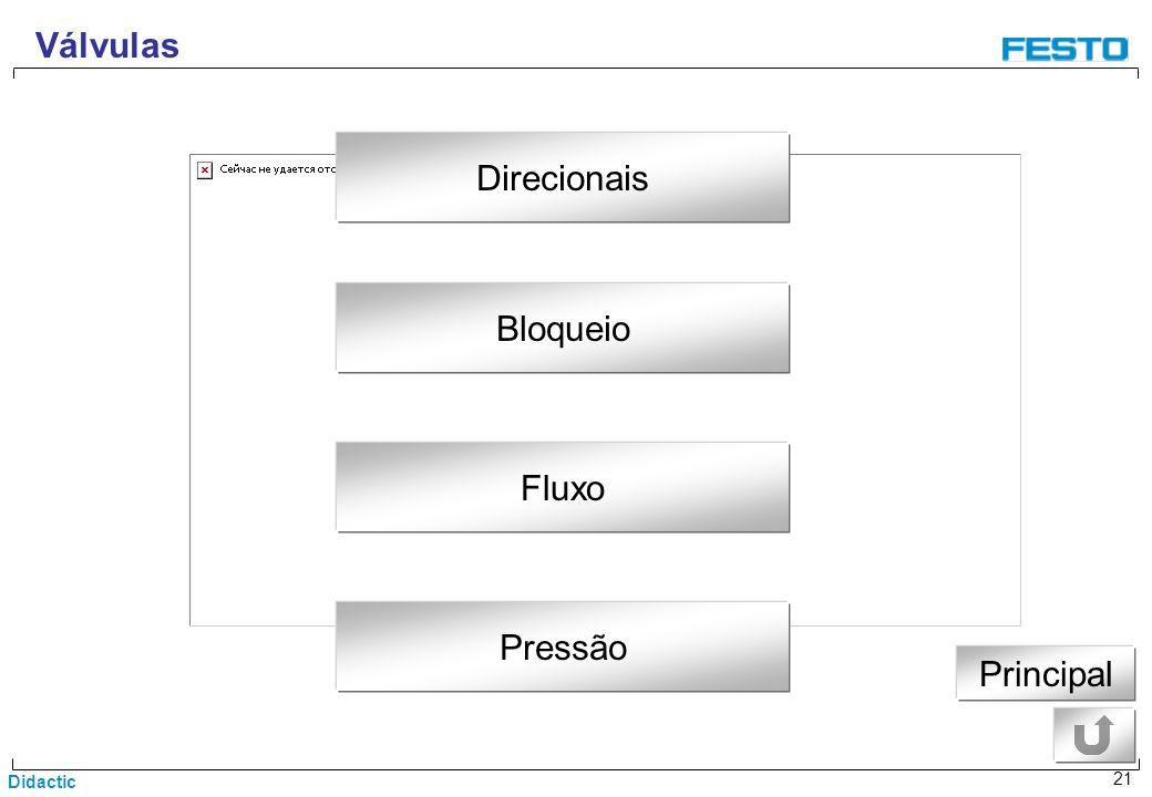 Didactic 21 Válvulas Bloqueio Pressão Direcionais Fluxo Principal
