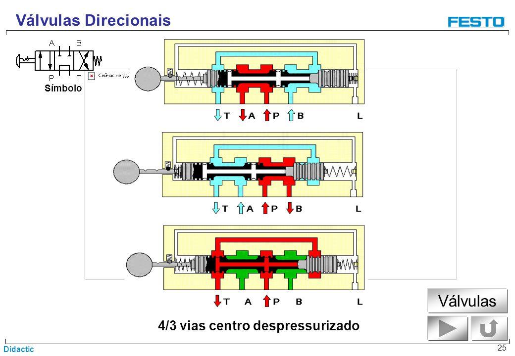 Didactic 25 4/3 vias centro despressurizado Símbolo Válvulas Direcionais Válvulas
