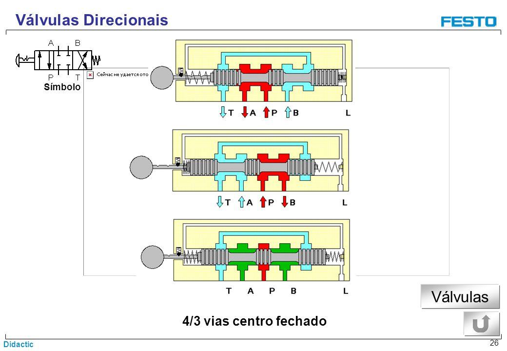 Didactic 26 4/3 vias centro fechado Símbolo Válvulas Direcionais Válvulas