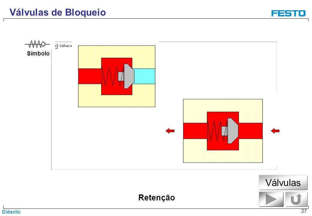 Didactic 27 Retenção Símbolo Válvulas de Bloqueio Válvulas