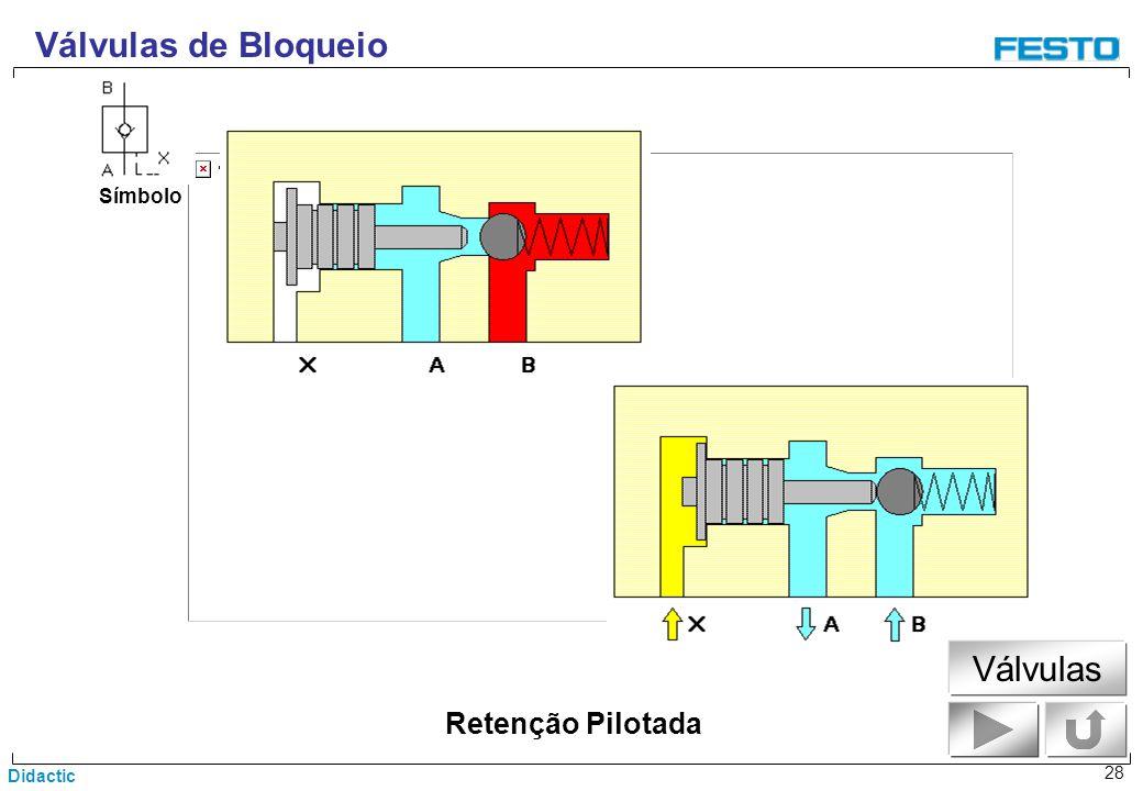 Didactic 28 Retenção Pilotada Símbolo Válvulas de Bloqueio Válvulas