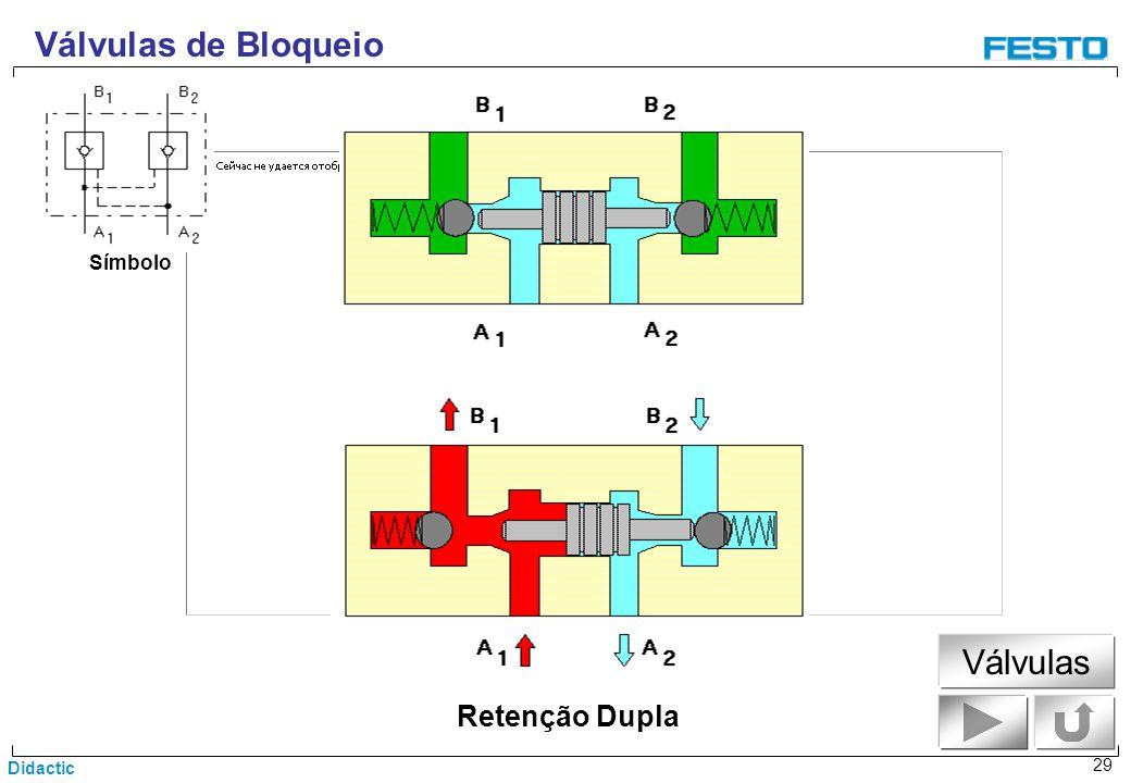Didactic 29 Retenção Dupla Válvulas de Bloqueio Símbolo Válvulas