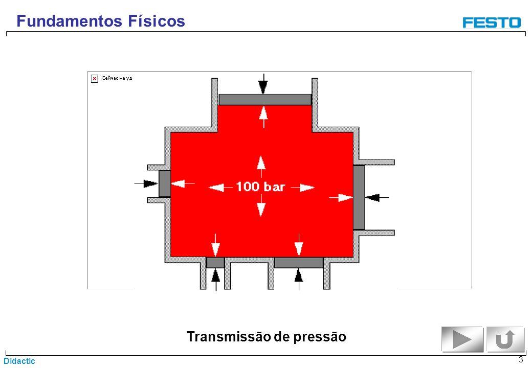 Didactic 3 Transmissão de pressão Fundamentos Físicos
