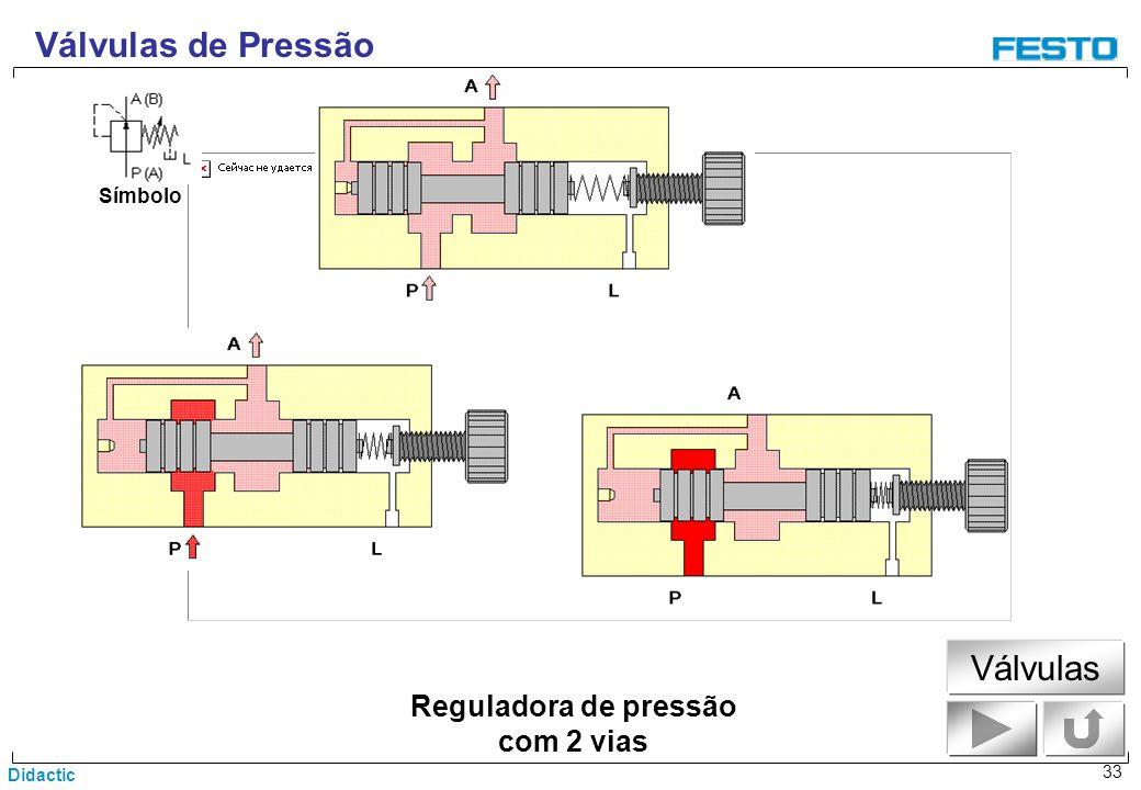 Didactic 33 Símbolo Válvulas de Pressão Reguladora de pressão com 2 vias Válvulas